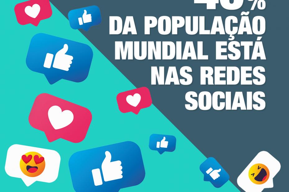 46% da população mundial está nas redes sociais